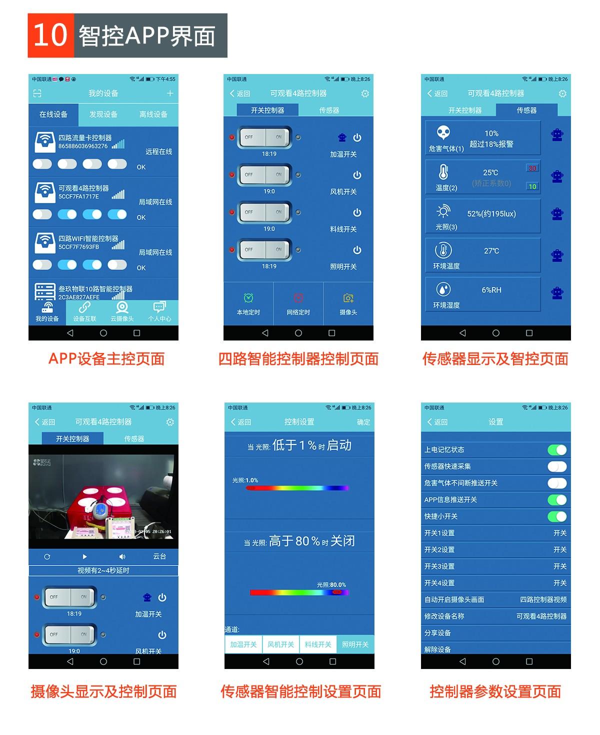 四路智能控制器介绍1200_11.jpg